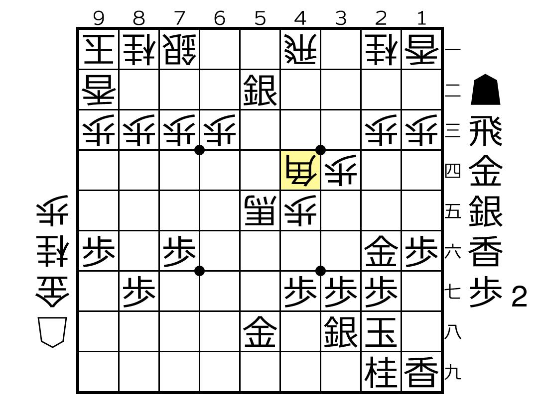 f:id:yuhib:20190807181919p:plain