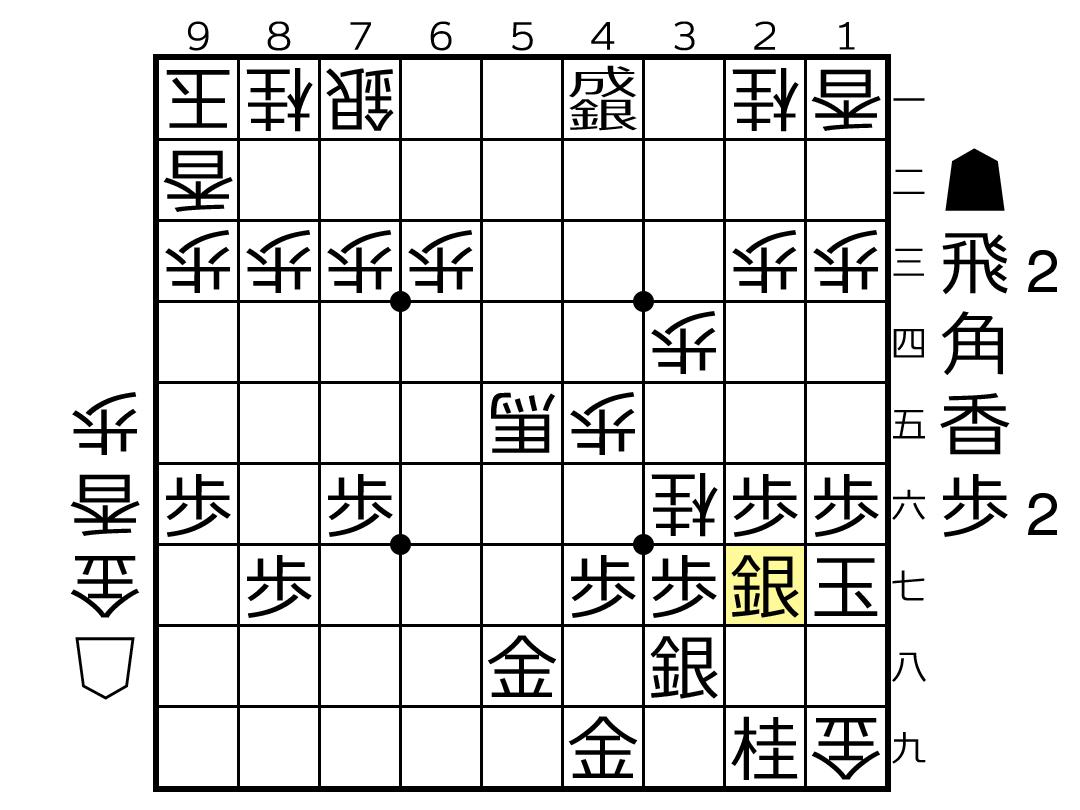 f:id:yuhib:20190807182450p:plain