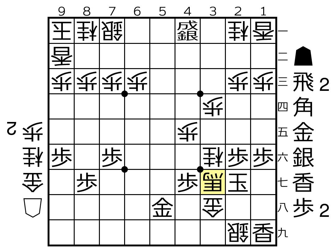 f:id:yuhib:20190807182838p:plain