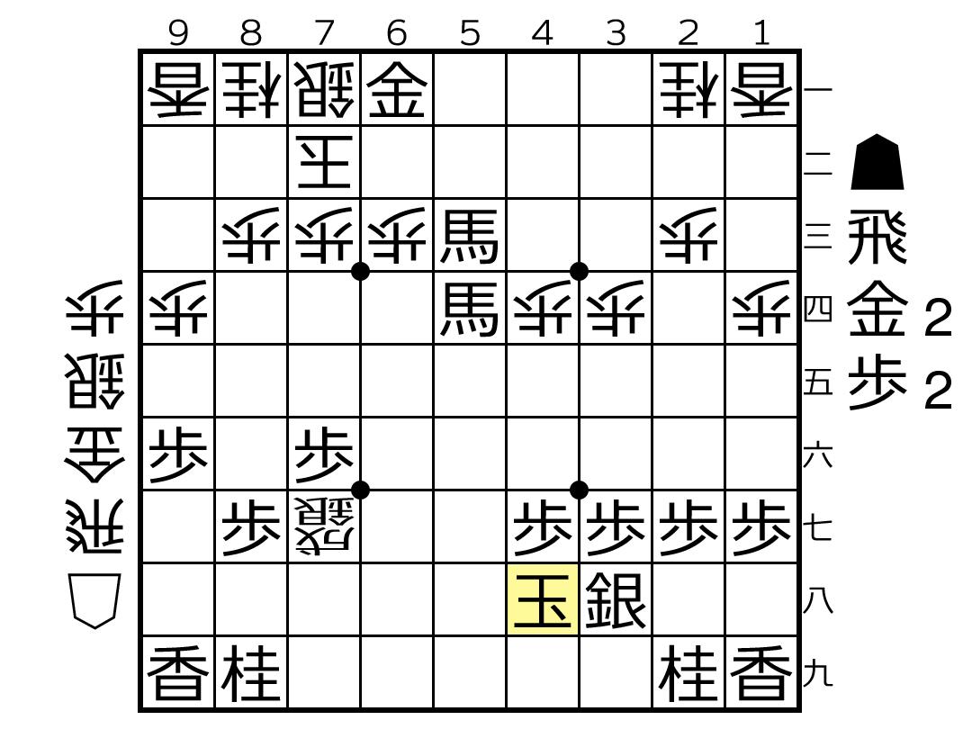 f:id:yuhib:20190807183145p:plain