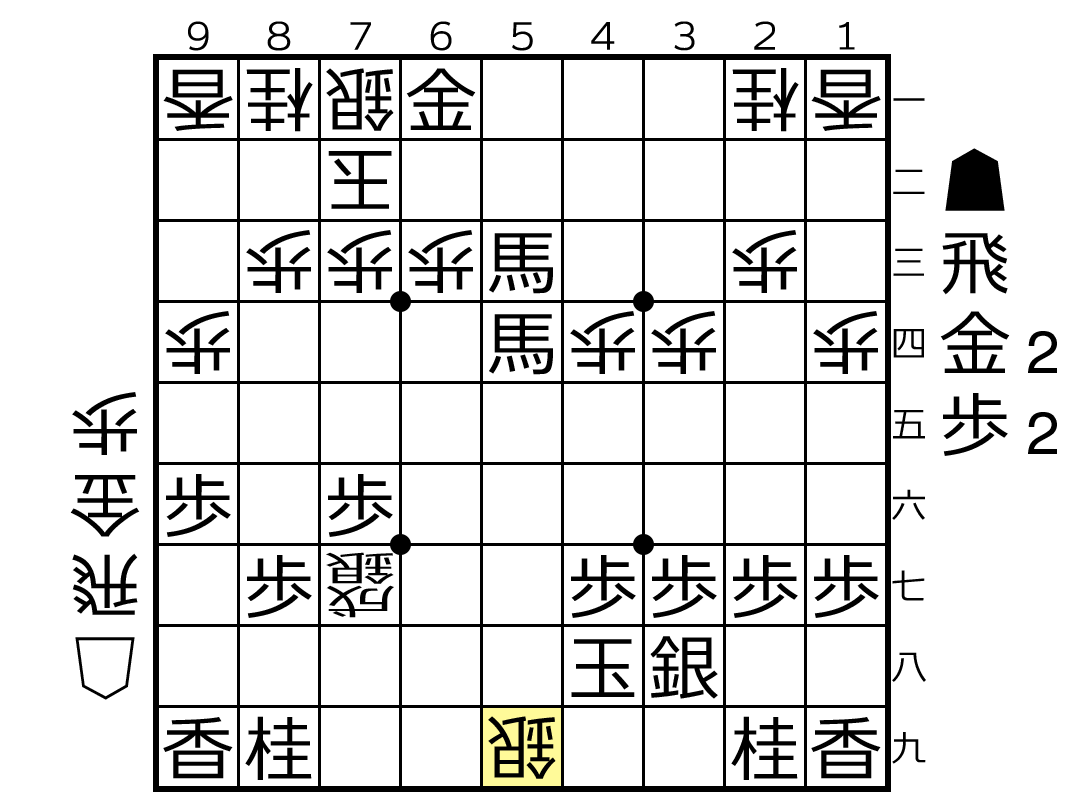 f:id:yuhib:20190807183245p:plain