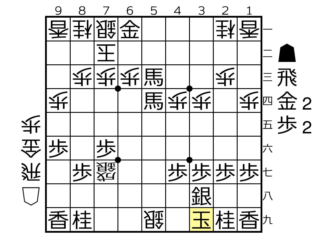f:id:yuhib:20190807183426p:plain