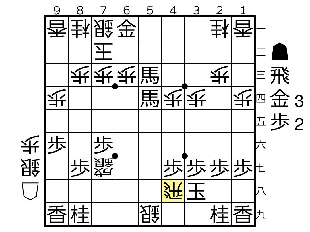 f:id:yuhib:20190807183625p:plain