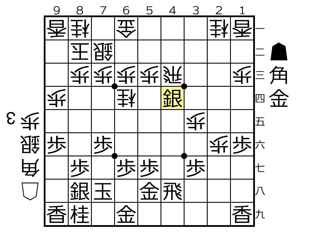 f:id:yuhib:20190807183855p:plain