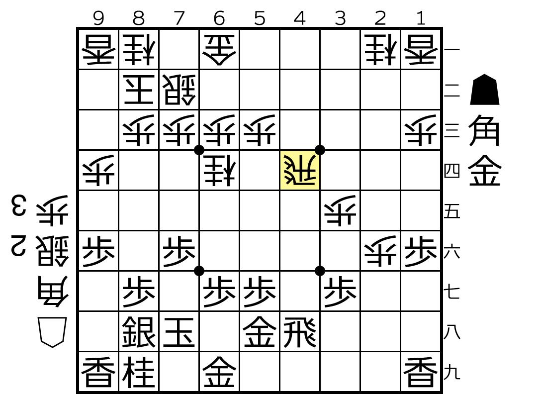 f:id:yuhib:20190807184029p:plain