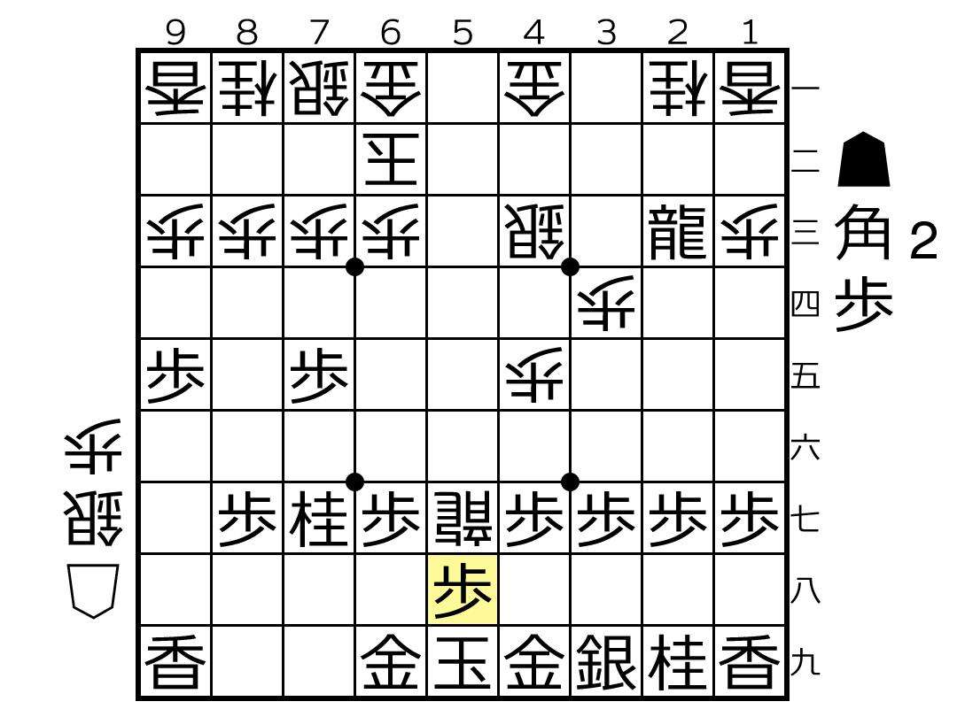 f:id:yuhib:20190813211131p:plain