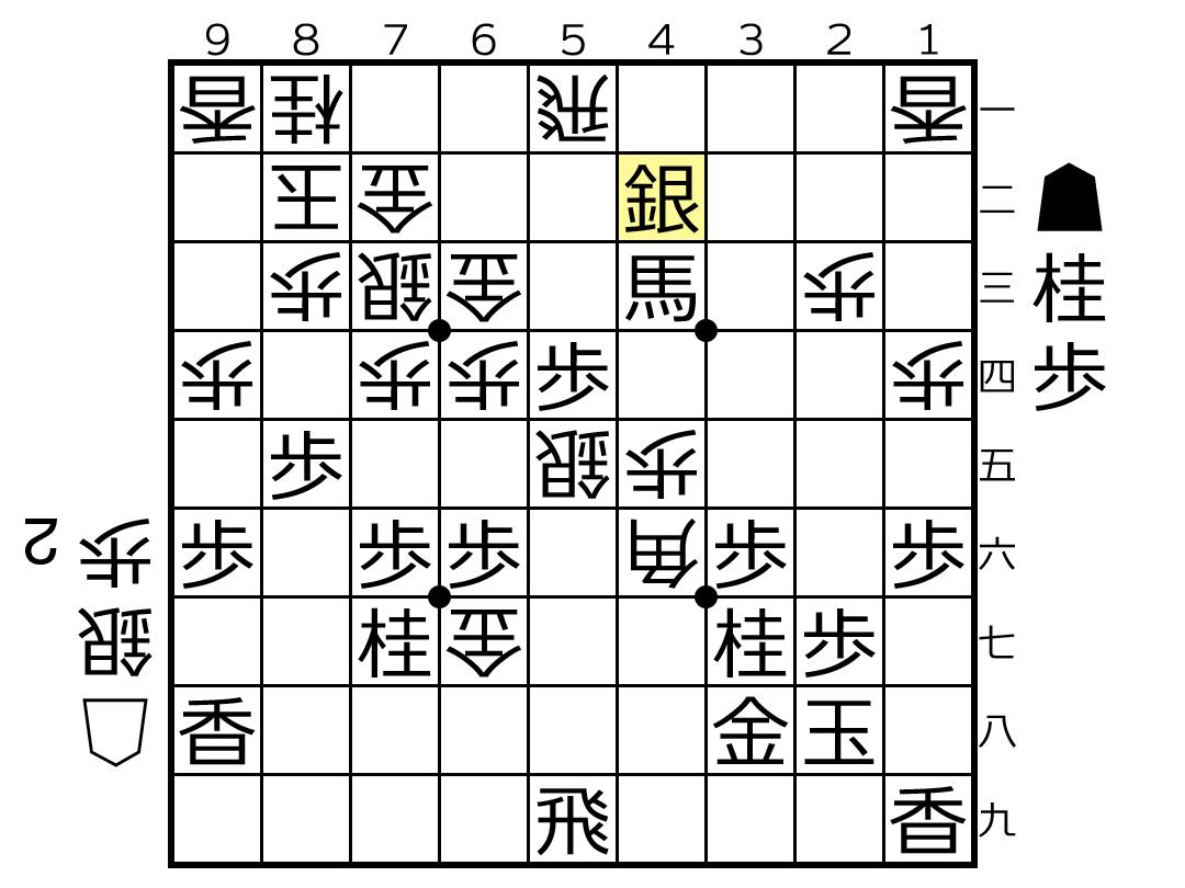 f:id:yuhib:20190813211653p:plain