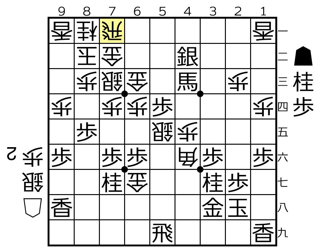 f:id:yuhib:20190813211759p:plain