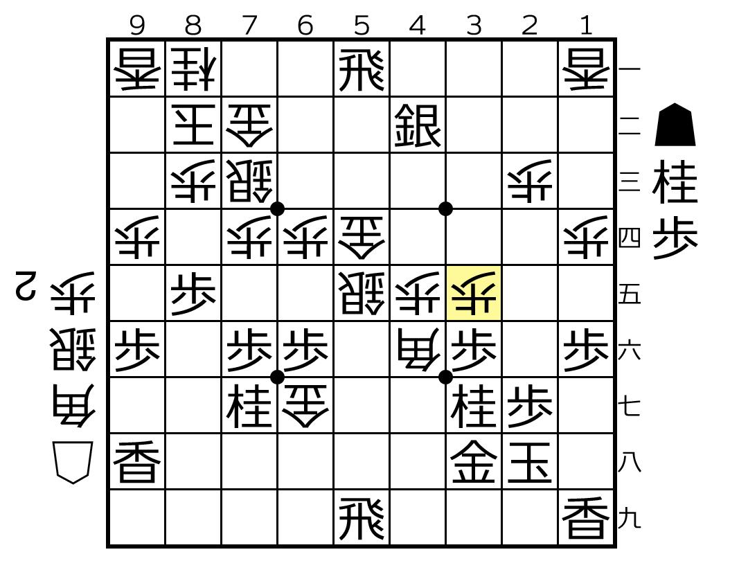 f:id:yuhib:20190813212150p:plain