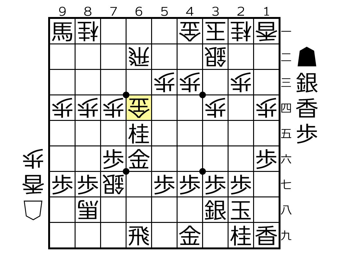 f:id:yuhib:20190814124248p:plain