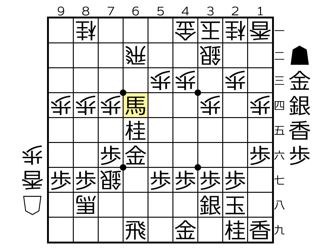 f:id:yuhib:20190814124427p:plain