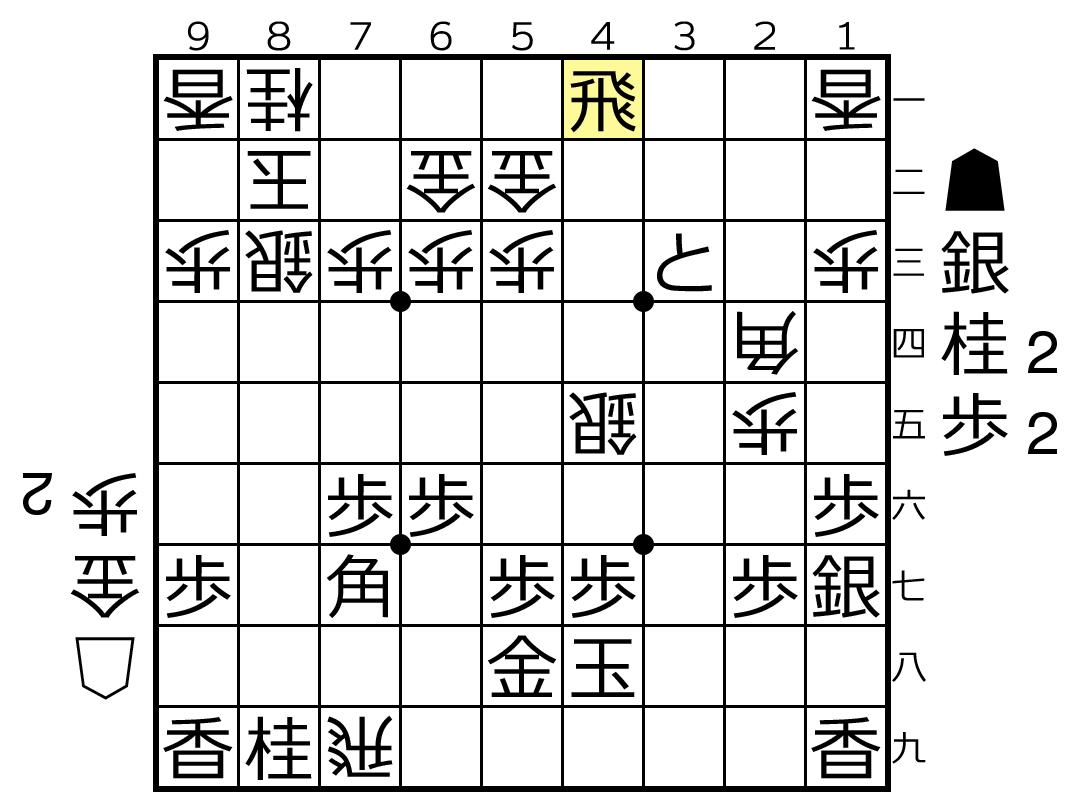 f:id:yuhib:20190816121849p:plain
