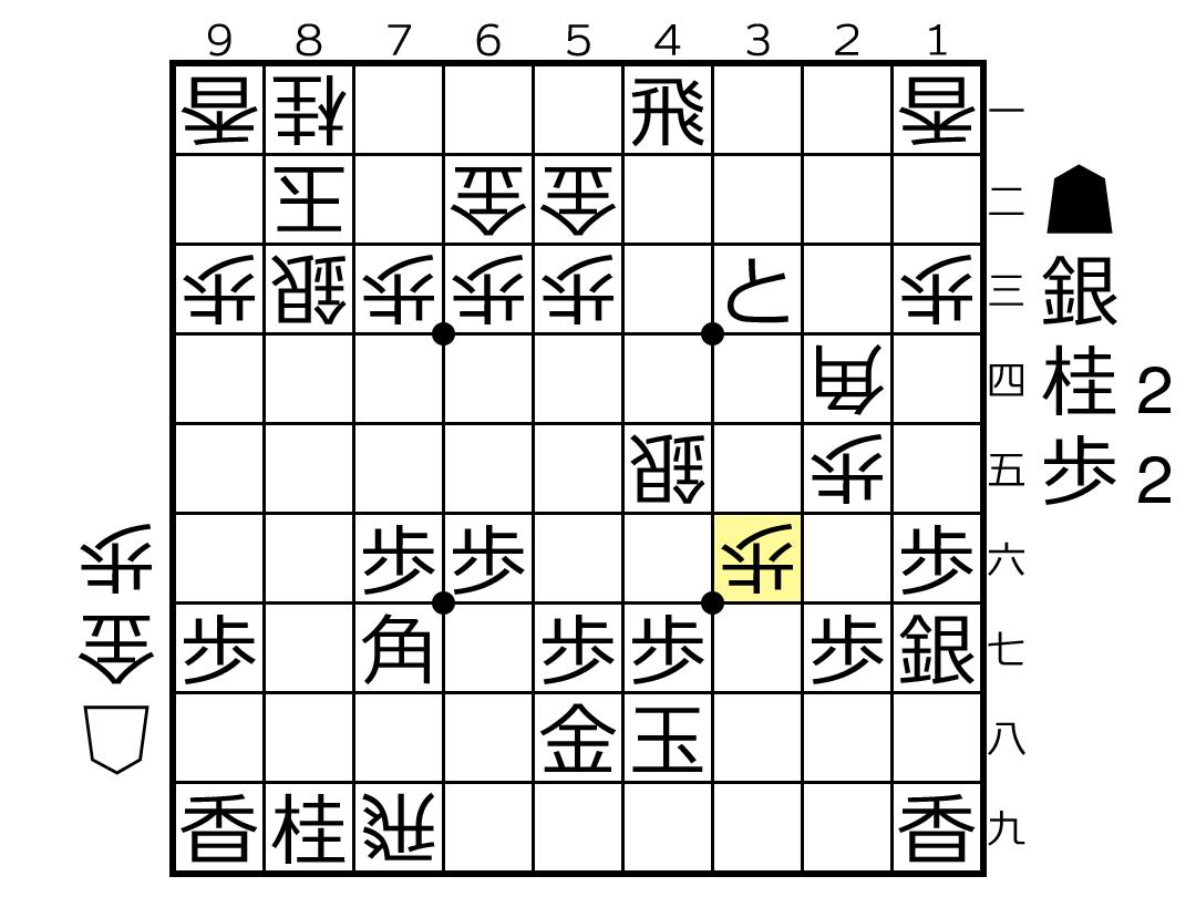 f:id:yuhib:20190816122258p:plain
