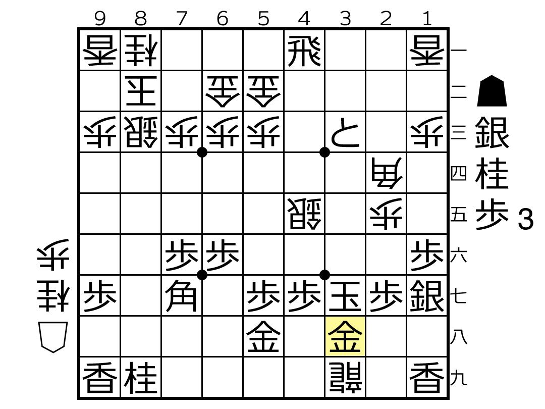 f:id:yuhib:20190816122516p:plain