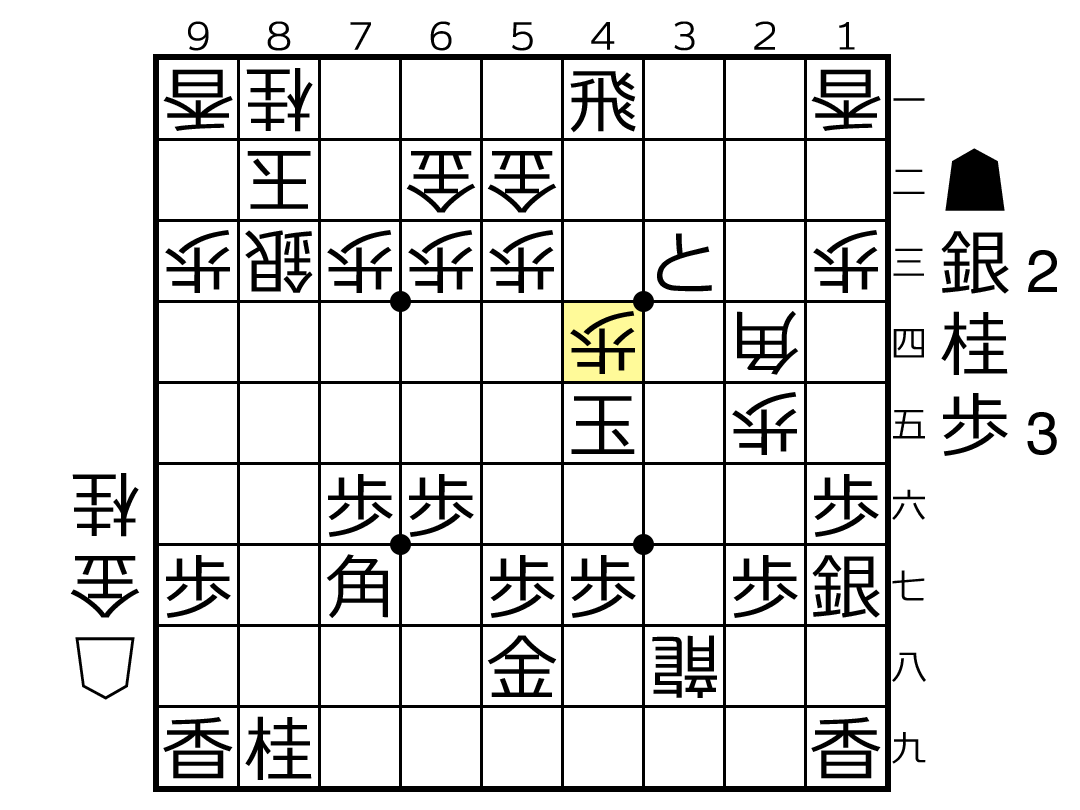 f:id:yuhib:20190816122911p:plain