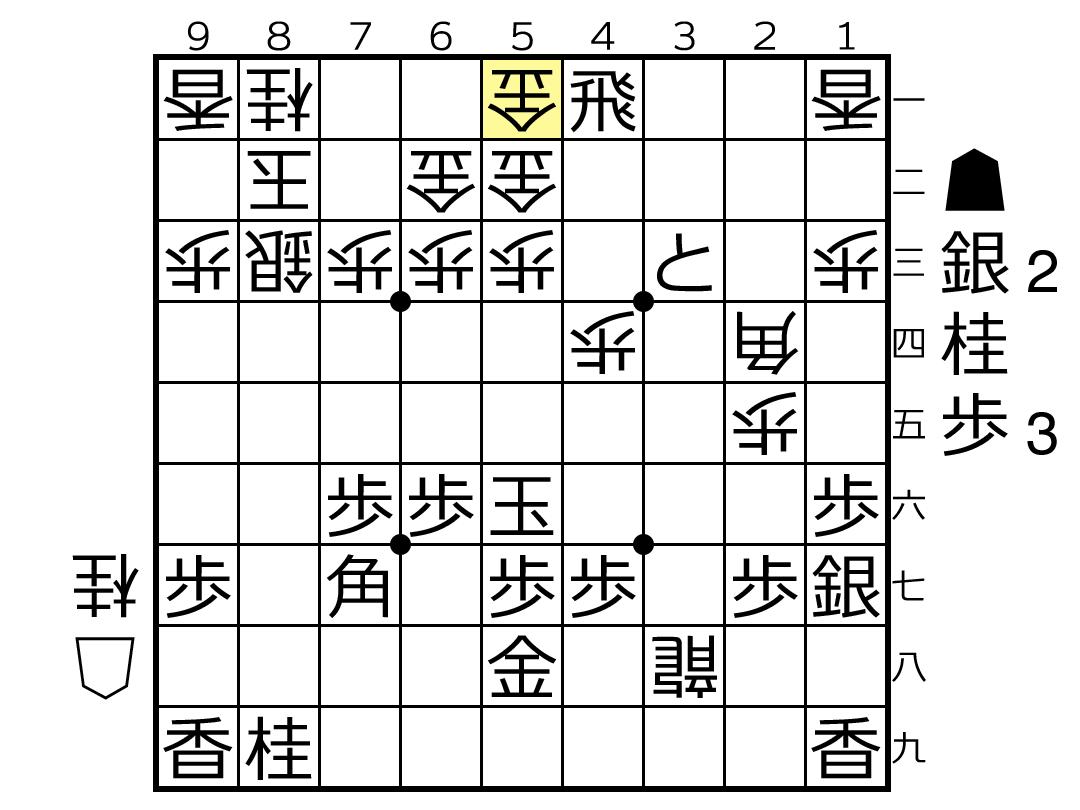 f:id:yuhib:20190816123125p:plain