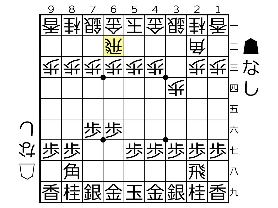 f:id:yuhib:20190821125017p:plain
