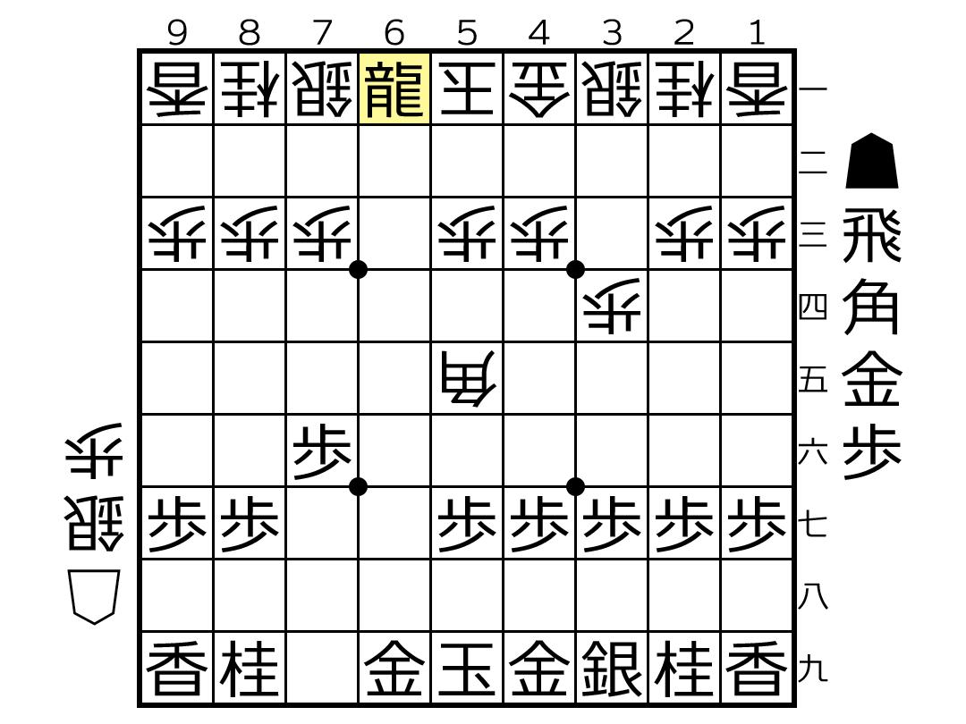 f:id:yuhib:20190821125408p:plain