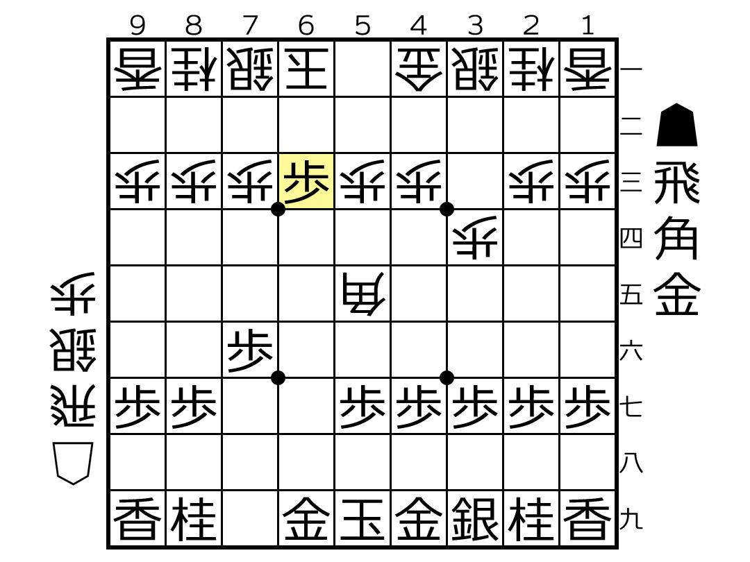 f:id:yuhib:20190821125456p:plain