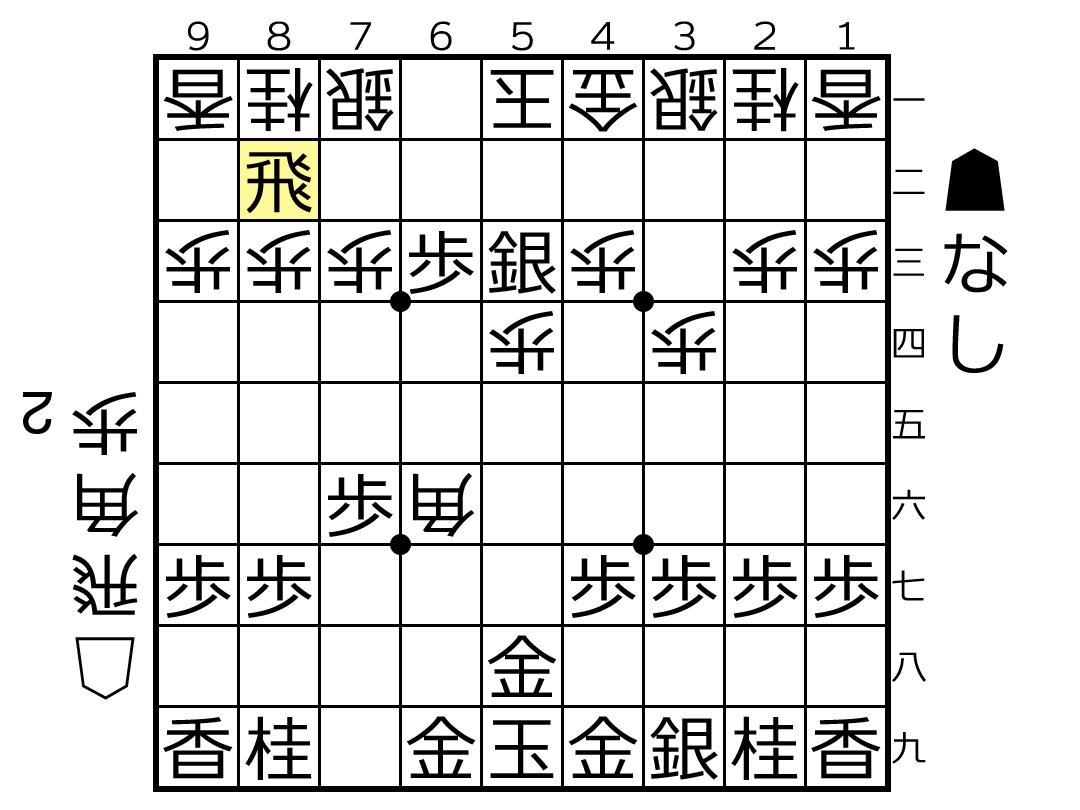 f:id:yuhib:20190821125728p:plain