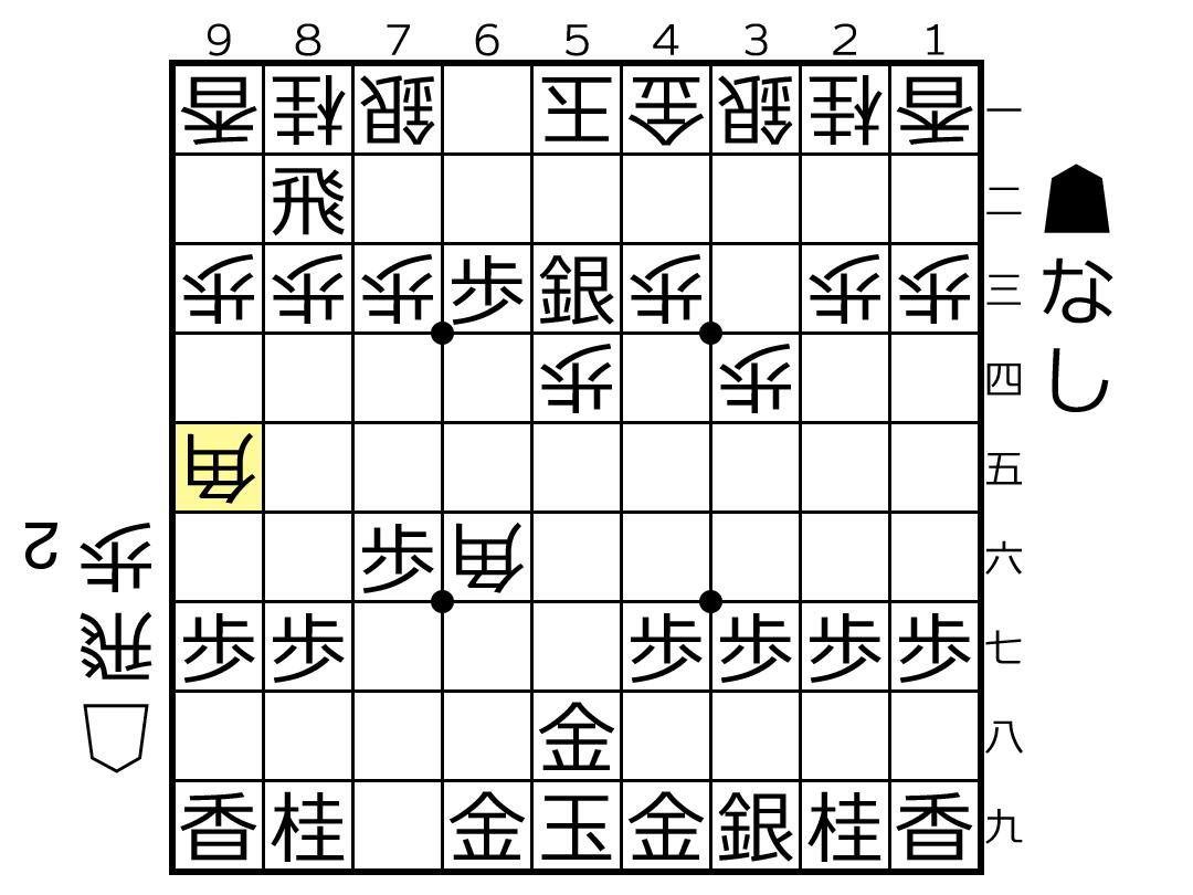 f:id:yuhib:20190821125851p:plain