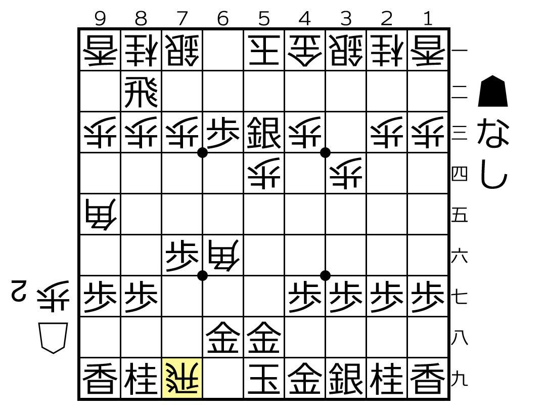 f:id:yuhib:20190821130022p:plain