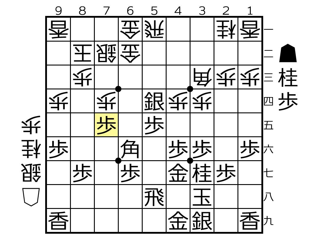 f:id:yuhib:20190822133910p:plain