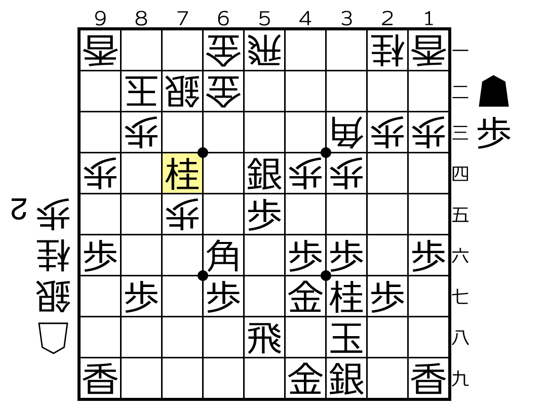 f:id:yuhib:20190822134021p:plain