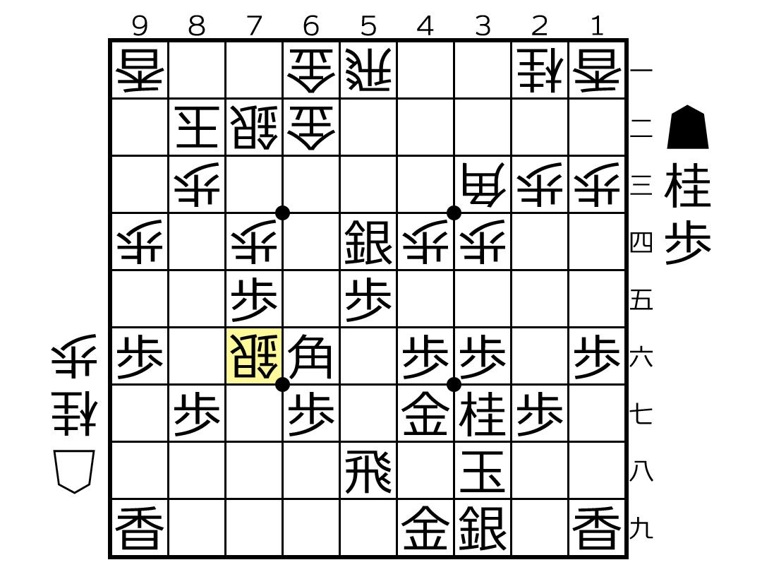 f:id:yuhib:20190822134245p:plain
