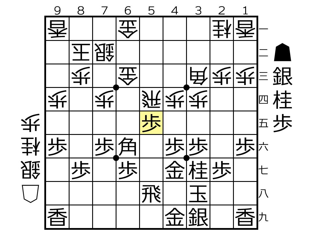 f:id:yuhib:20190822134514p:plain