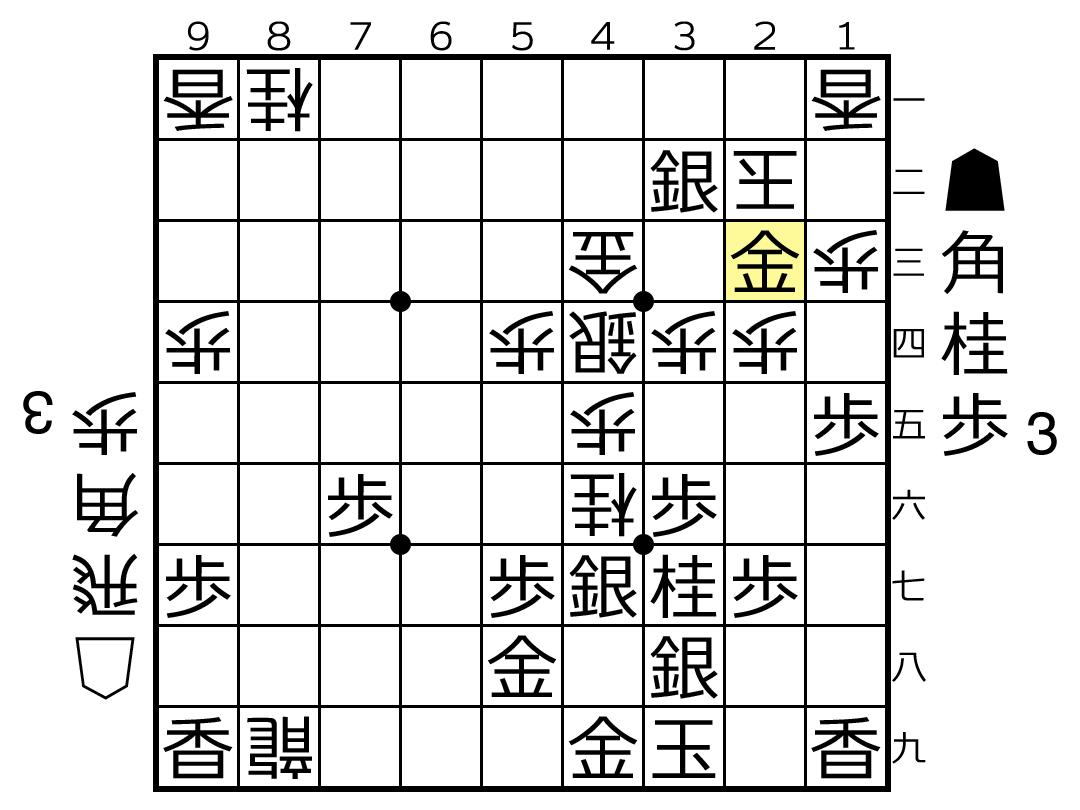f:id:yuhib:20190822135851p:plain