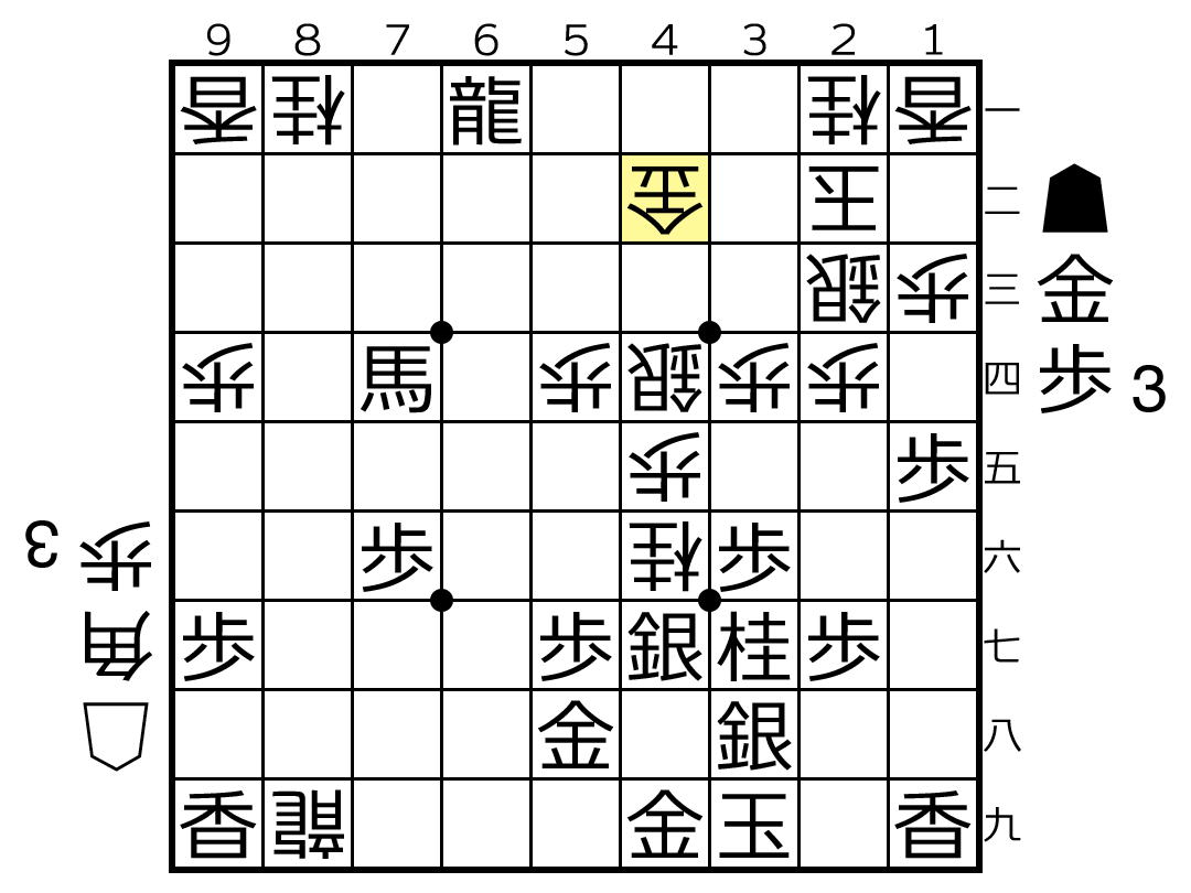 f:id:yuhib:20190822140515p:plain