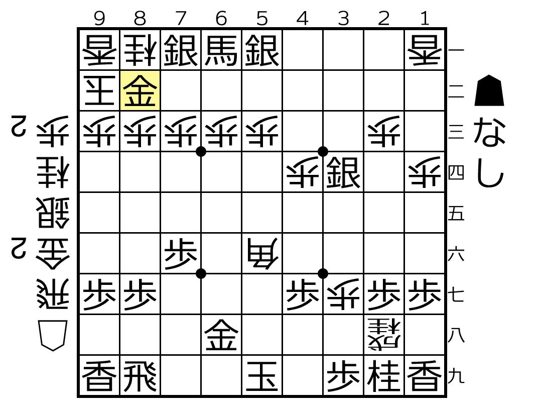 f:id:yuhib:20190823123039p:plain