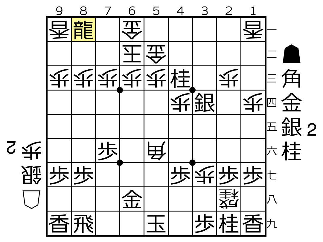 f:id:yuhib:20190823123205p:plain