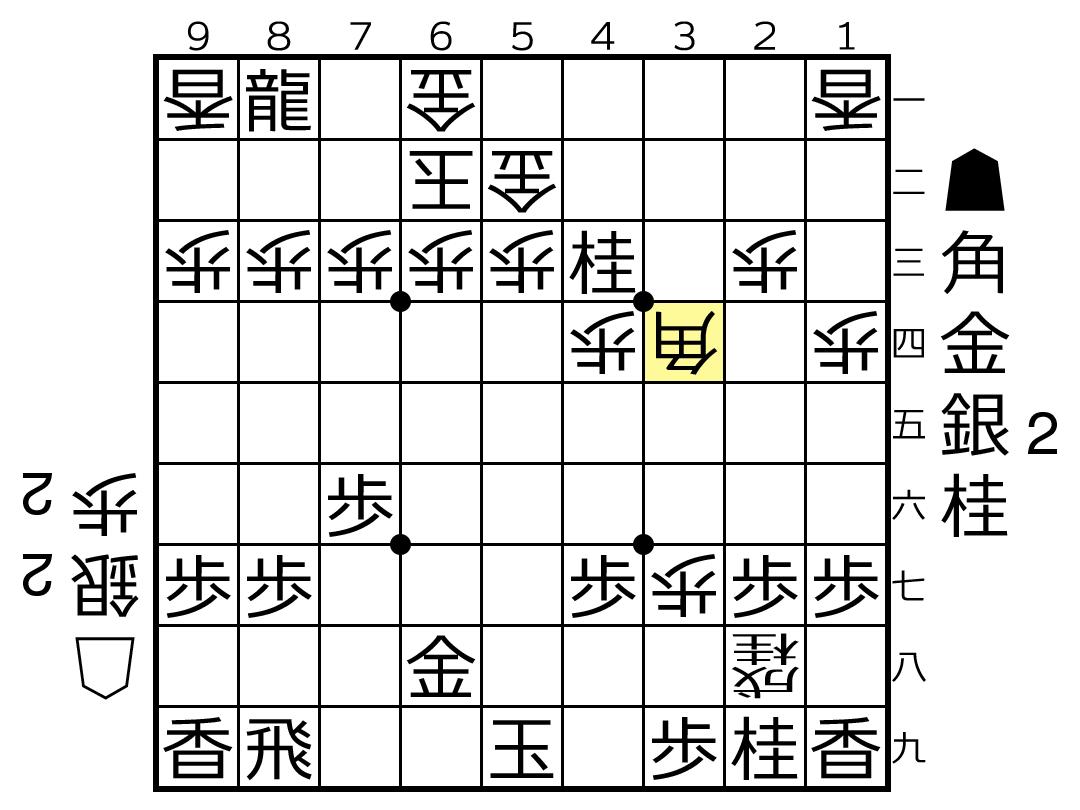 f:id:yuhib:20190823123327p:plain