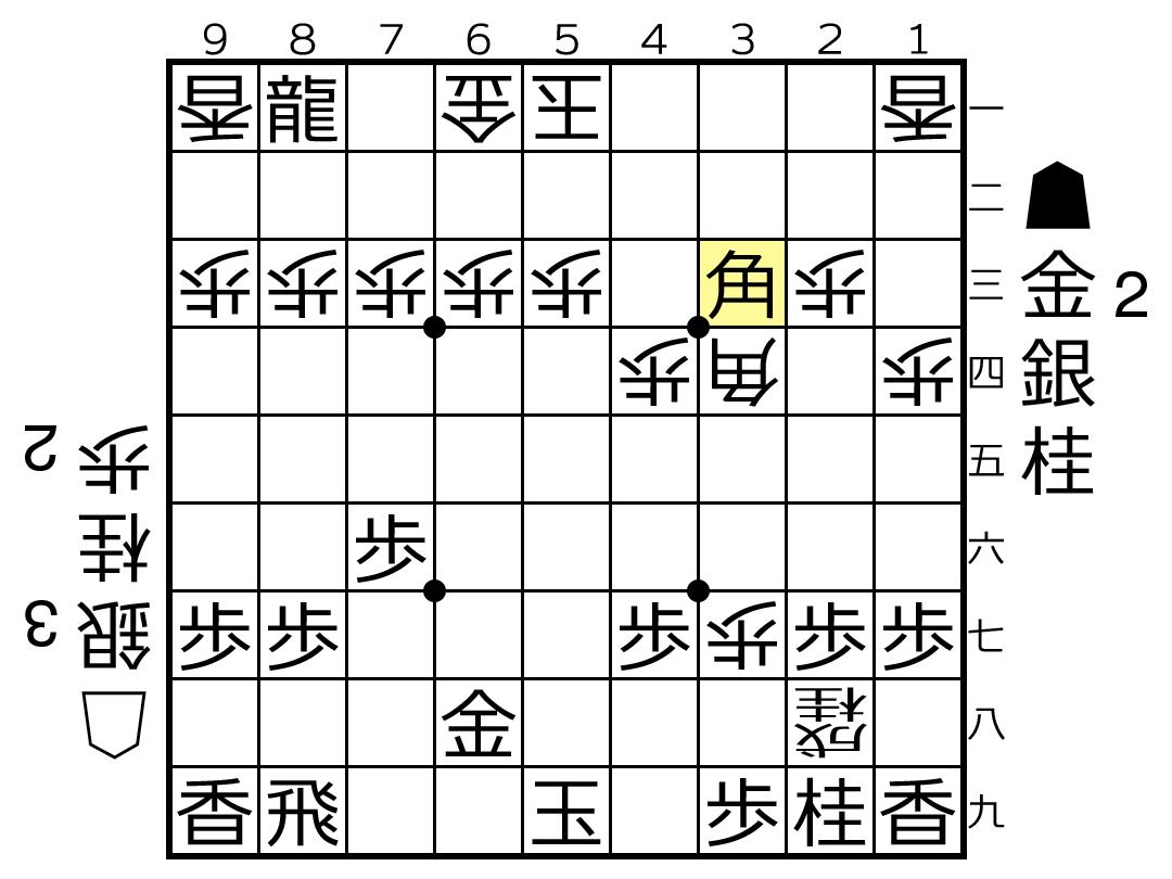 f:id:yuhib:20190823123509p:plain