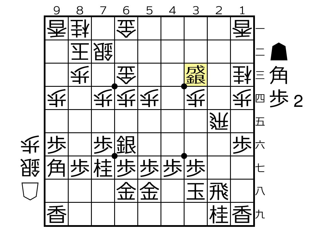 f:id:yuhib:20190826121757p:plain