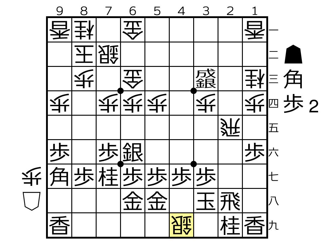 f:id:yuhib:20190826122035p:plain