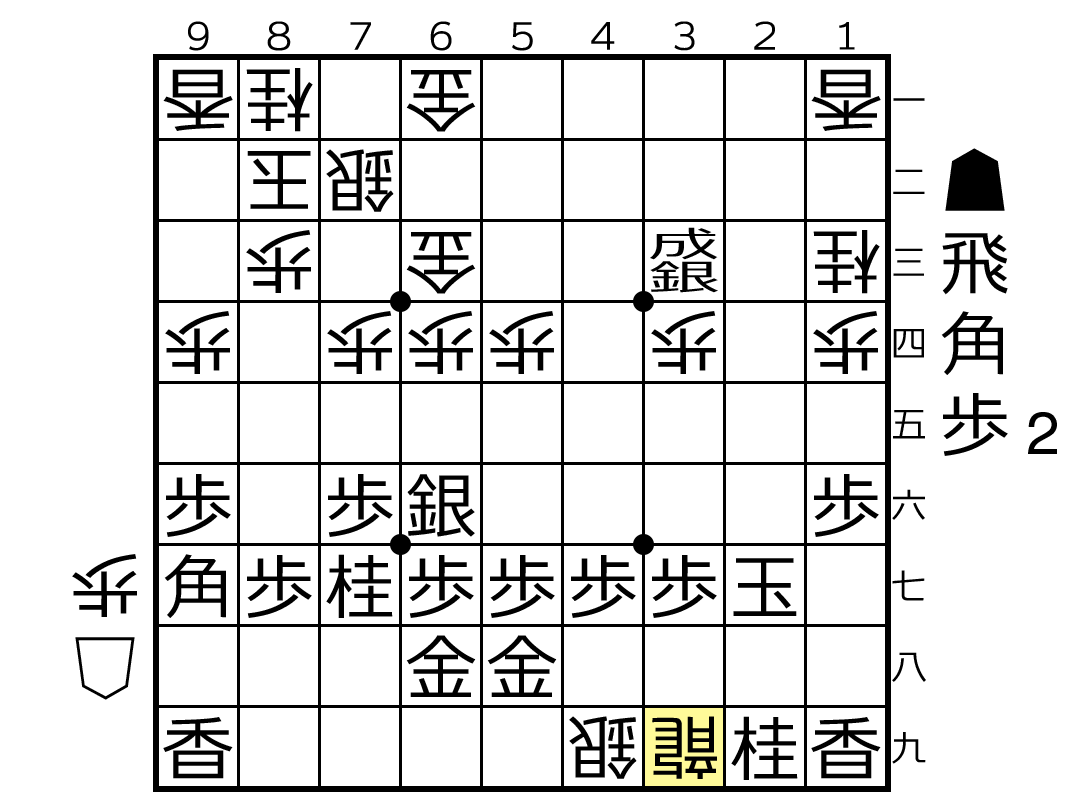 f:id:yuhib:20190826122552p:plain