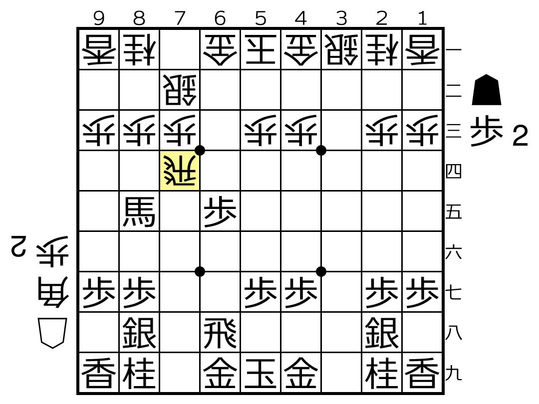 f:id:yuhib:20190827122124p:plain