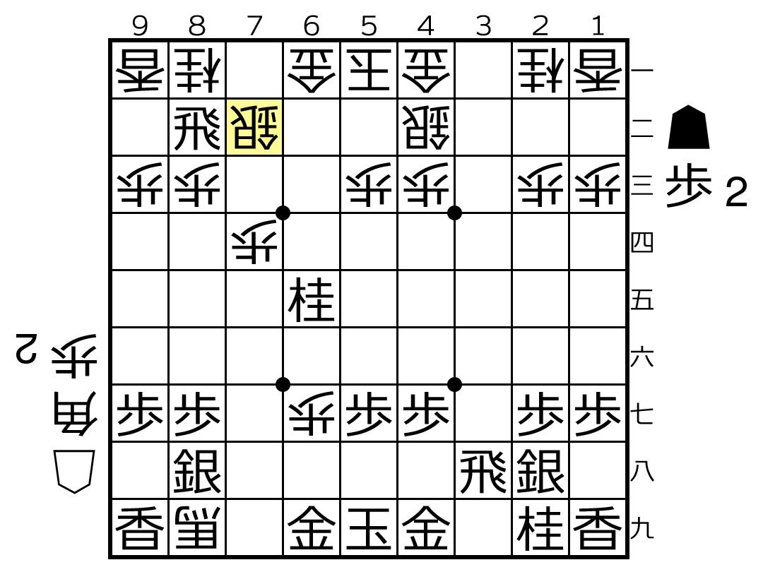 f:id:yuhib:20190827122232p:plain
