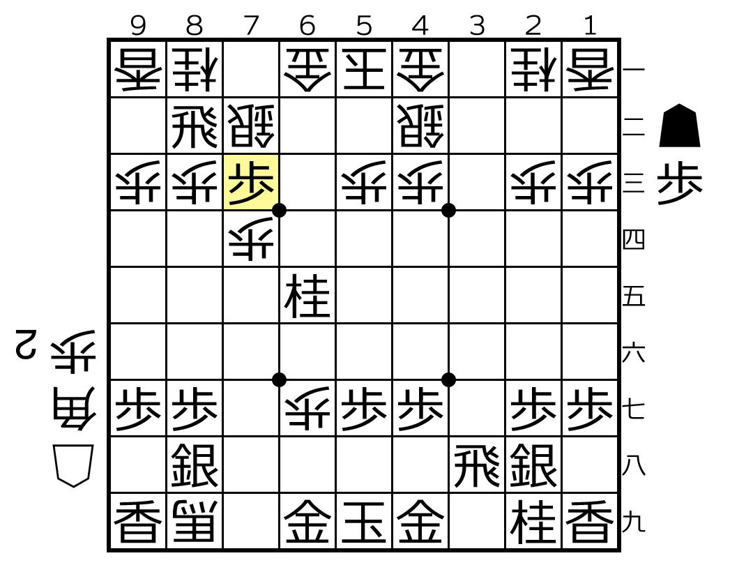 f:id:yuhib:20190827122419p:plain