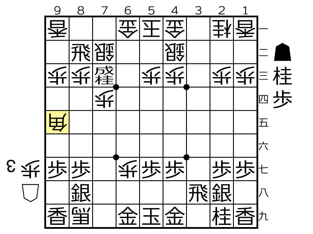f:id:yuhib:20190827122513p:plain