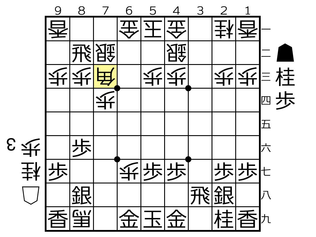 f:id:yuhib:20190827122621p:plain