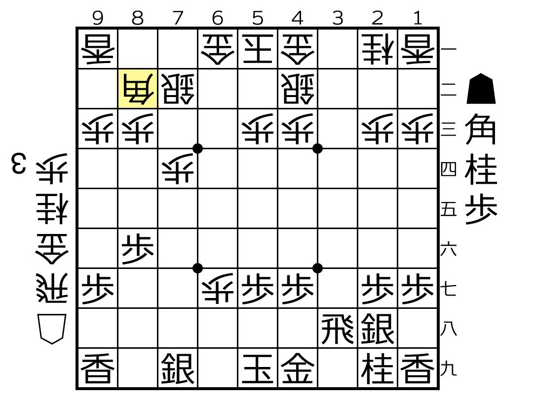 f:id:yuhib:20190827122709p:plain