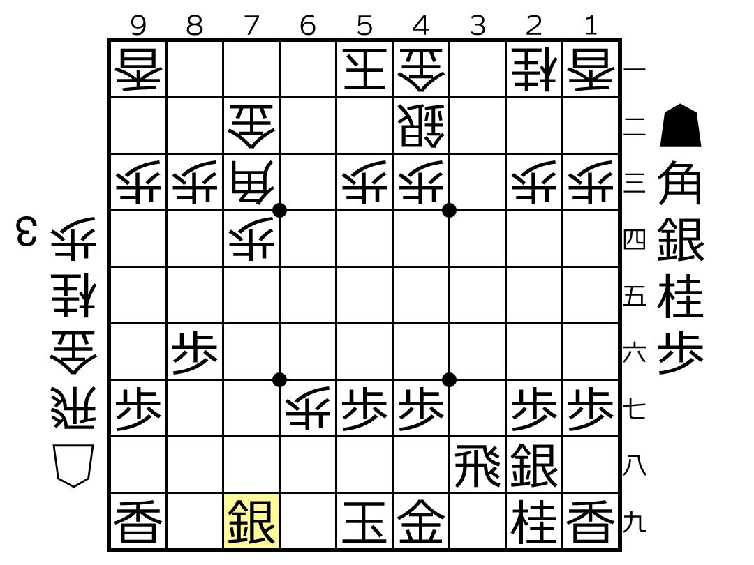 f:id:yuhib:20190827122838p:plain