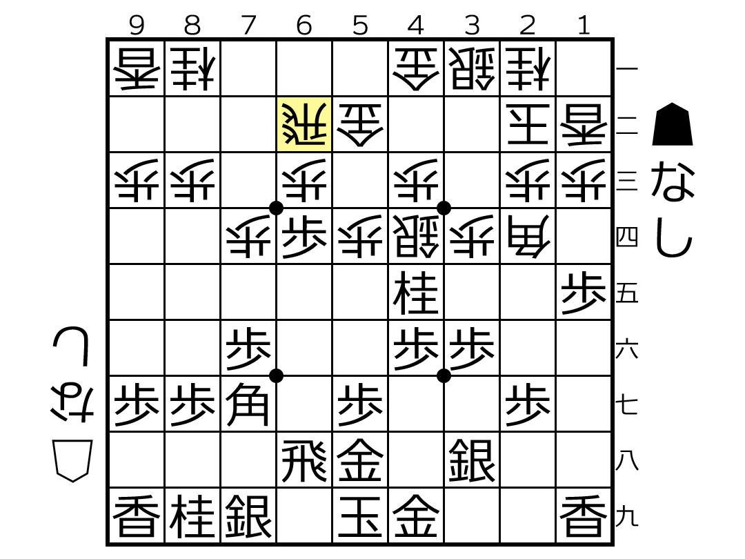 f:id:yuhib:20190827123605p:plain
