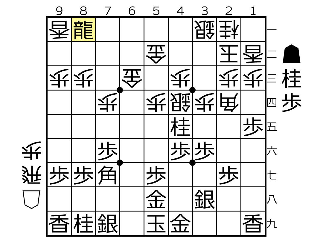 f:id:yuhib:20190827124630p:plain