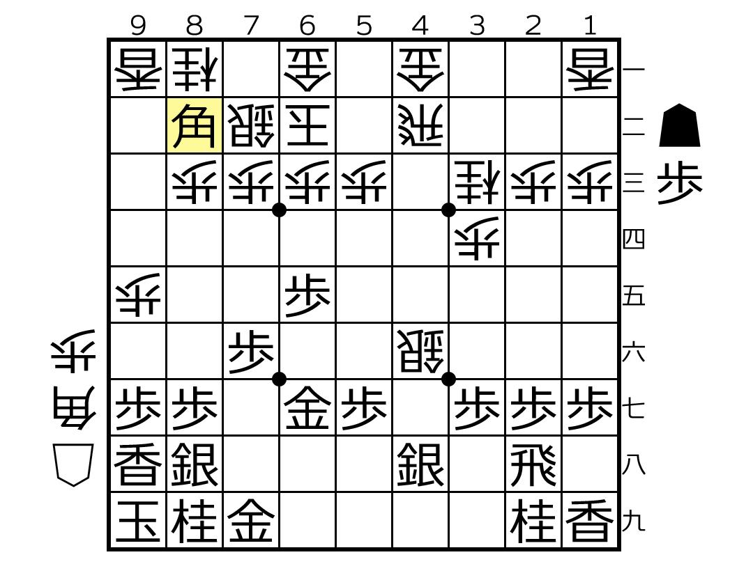 f:id:yuhib:20190828131032p:plain