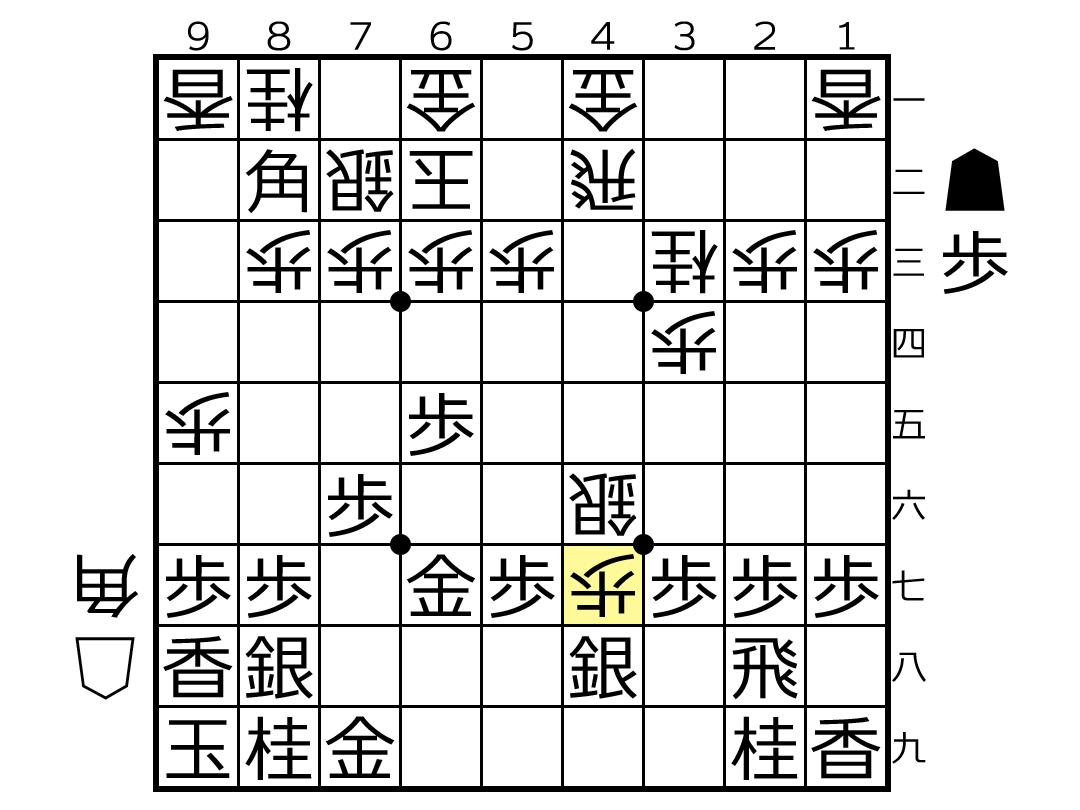 f:id:yuhib:20190828131202p:plain